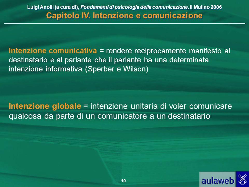 Luigi Anolli (a cura di), Fondamenti di psicologia della comunicazione, Il Mulino 2006 Capitolo IV. Intenzione e comunicazione 10 Intenzione comunicat