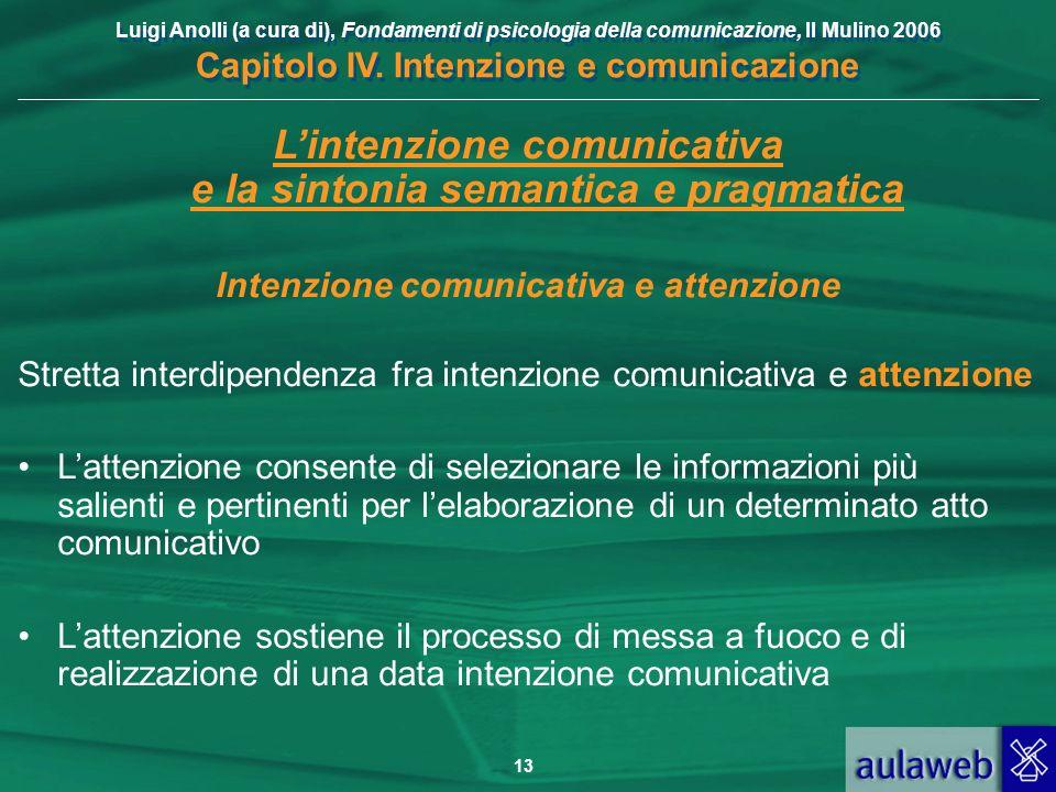 Luigi Anolli (a cura di), Fondamenti di psicologia della comunicazione, Il Mulino 2006 Capitolo IV. Intenzione e comunicazione 13 Lintenzione comunica