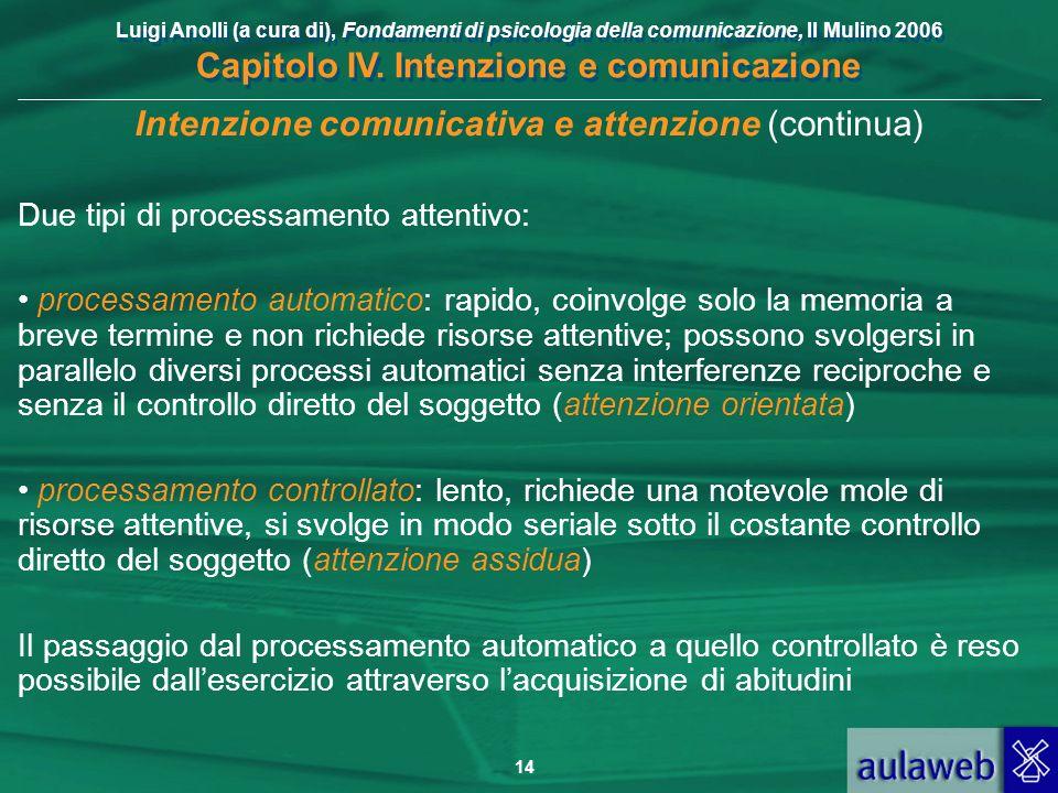 Luigi Anolli (a cura di), Fondamenti di psicologia della comunicazione, Il Mulino 2006 Capitolo IV. Intenzione e comunicazione 14 Intenzione comunicat