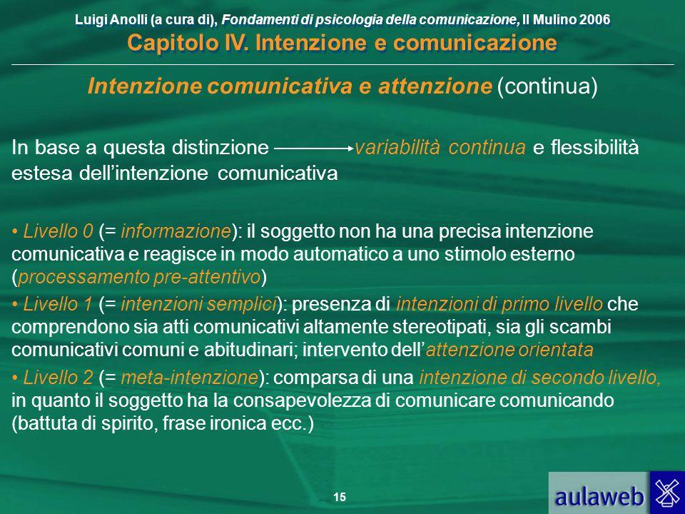 Luigi Anolli (a cura di), Fondamenti di psicologia della comunicazione, Il Mulino 2006 Capitolo IV. Intenzione e comunicazione 15 Intenzione comunicat