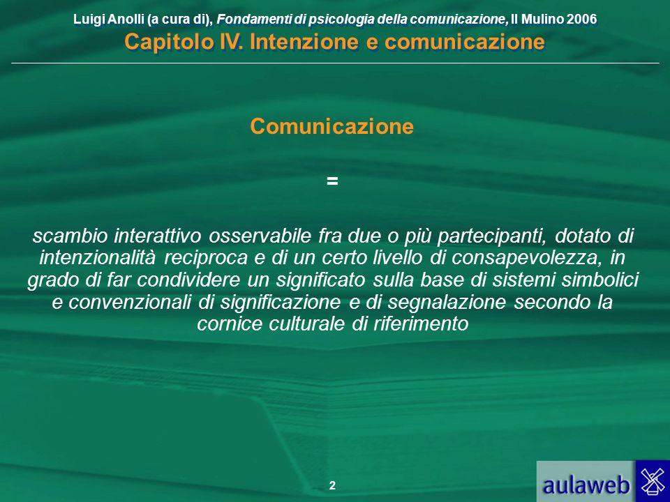 Luigi Anolli (a cura di), Fondamenti di psicologia della comunicazione, Il Mulino 2006 Capitolo IV. Intenzione e comunicazione 2 Comunicazione = scamb