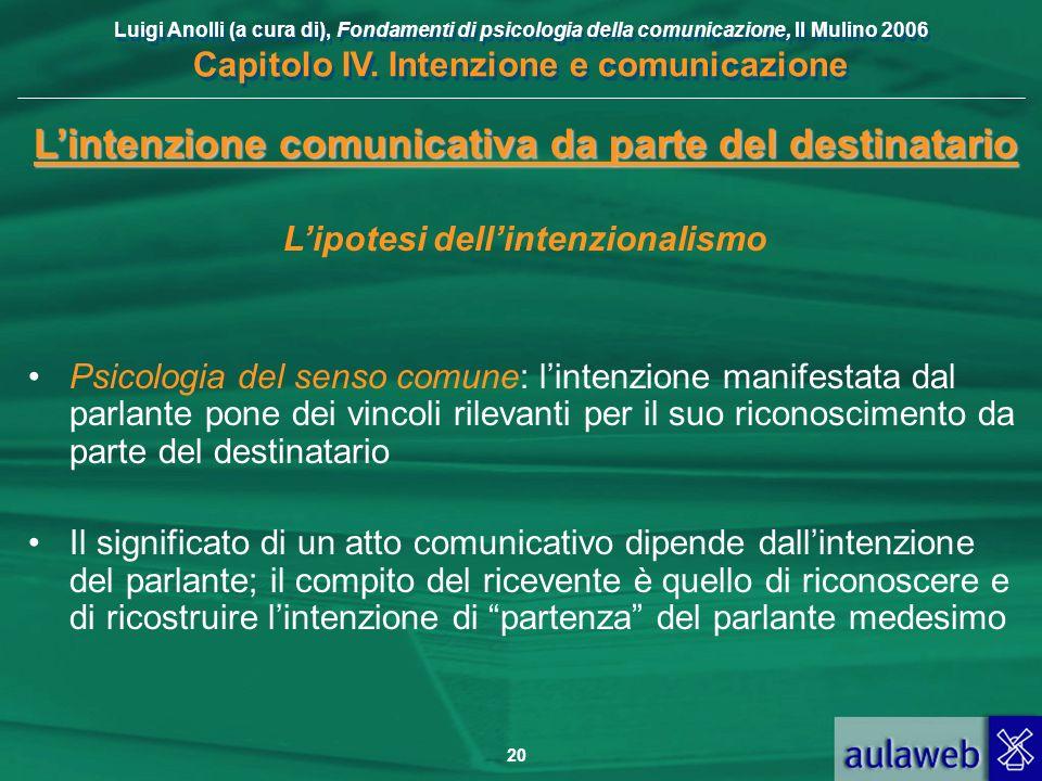 Luigi Anolli (a cura di), Fondamenti di psicologia della comunicazione, Il Mulino 2006 Capitolo IV. Intenzione e comunicazione 20 Lintenzione comunica