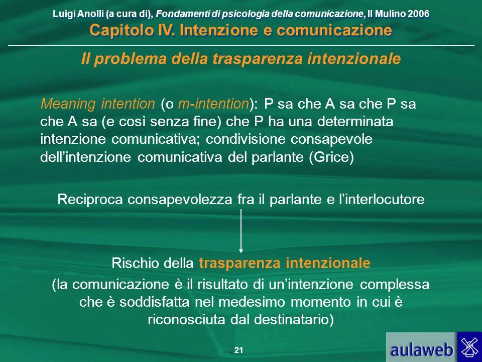 Luigi Anolli (a cura di), Fondamenti di psicologia della comunicazione, Il Mulino 2006 Capitolo IV. Intenzione e comunicazione 21 Il problema della tr