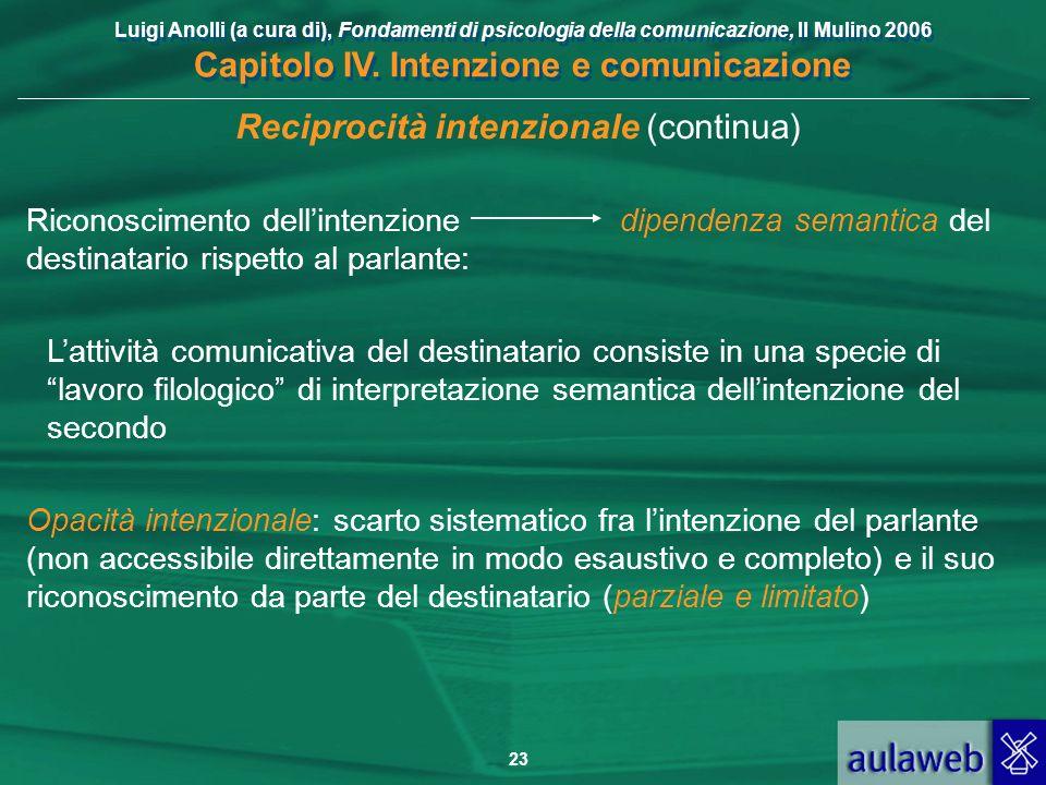 Luigi Anolli (a cura di), Fondamenti di psicologia della comunicazione, Il Mulino 2006 Capitolo IV. Intenzione e comunicazione 23 Reciprocità intenzio