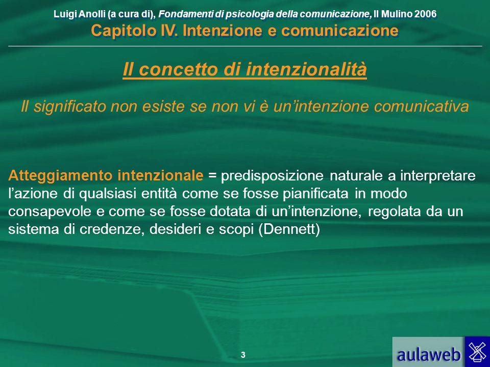 Luigi Anolli (a cura di), Fondamenti di psicologia della comunicazione, Il Mulino 2006 Capitolo IV. Intenzione e comunicazione 3 Il concetto di intenz