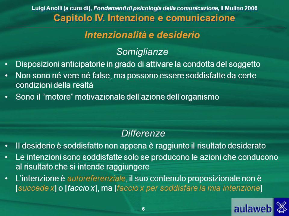 Luigi Anolli (a cura di), Fondamenti di psicologia della comunicazione, Il Mulino 2006 Capitolo IV. Intenzione e comunicazione 6 Somiglianze Disposizi