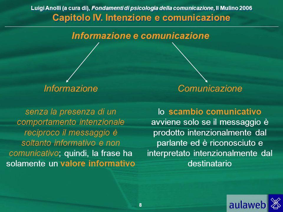 Luigi Anolli (a cura di), Fondamenti di psicologia della comunicazione, Il Mulino 2006 Capitolo IV. Intenzione e comunicazione 8 Informazione senza la