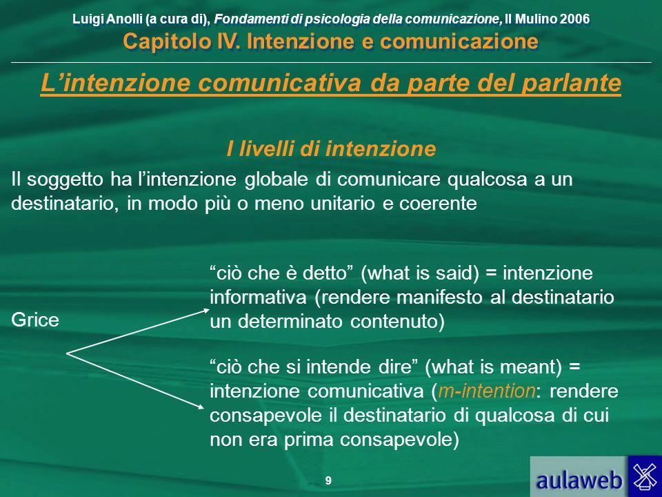 Luigi Anolli (a cura di), Fondamenti di psicologia della comunicazione, Il Mulino 2006 Capitolo IV. Intenzione e comunicazione 9 Lintenzione comunicat