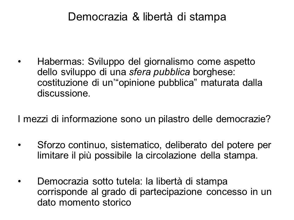 Democrazia & libertà di stampa Habermas: Sviluppo del giornalismo come aspetto dello sviluppo di una sfera pubblica borghese: costituzione di unopinione pubblica maturata dalla discussione.