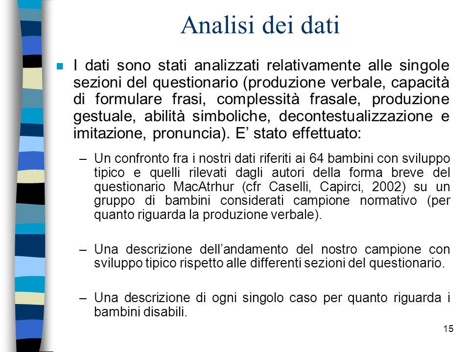 15 Analisi dei dati n I dati sono stati analizzati relativamente alle singole sezioni del questionario (produzione verbale, capacità di formulare fras