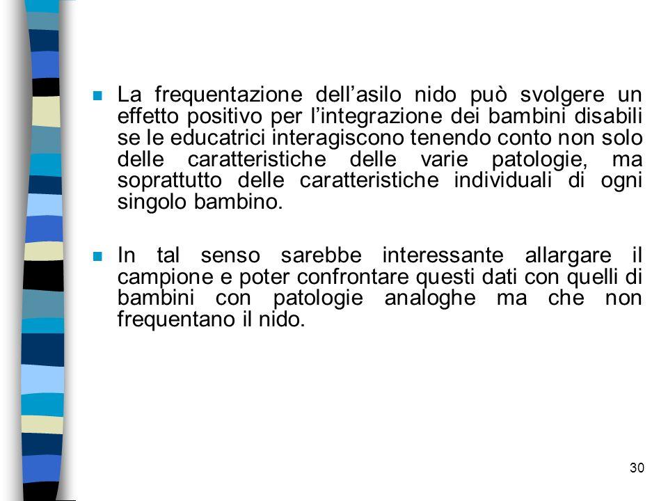 30 n La frequentazione dellasilo nido può svolgere un effetto positivo per lintegrazione dei bambini disabili se le educatrici interagiscono tenendo c