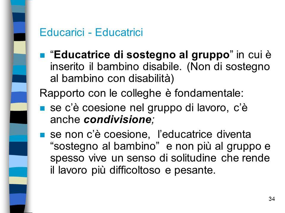 34 Educarici - Educatrici nEducatrice di sostegno al gruppo in cui è inserito il bambino disabile. (Non di sostegno al bambino con disabilità) Rapport