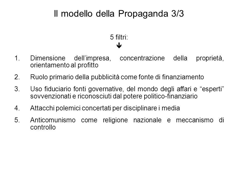 Il modello della Propaganda 3/3 5 filtri: 1.Dimensione dellimpresa, concentrazione della proprietà, orientamento al profitto 2.Ruolo primario della pu