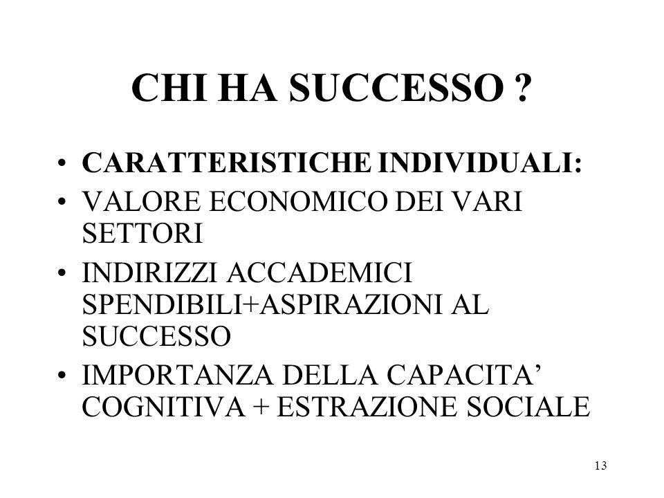 13 CHI HA SUCCESSO ? CARATTERISTICHE INDIVIDUALI: VALORE ECONOMICO DEI VARI SETTORI INDIRIZZI ACCADEMICI SPENDIBILI+ASPIRAZIONI AL SUCCESSO IMPORTANZA