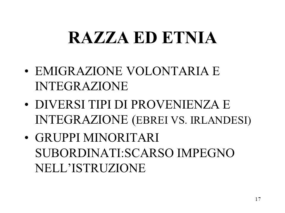 17 RAZZA ED ETNIA EMIGRAZIONE VOLONTARIA E INTEGRAZIONE DIVERSI TIPI DI PROVENIENZA E INTEGRAZIONE ( EBREI VS.