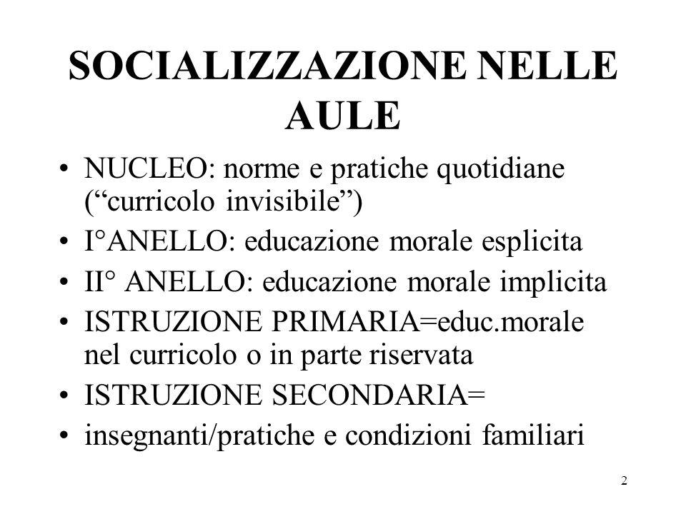 2 SOCIALIZZAZIONE NELLE AULE NUCLEO: norme e pratiche quotidiane (curricolo invisibile) I°ANELLO: educazione morale esplicita II° ANELLO: educazione m