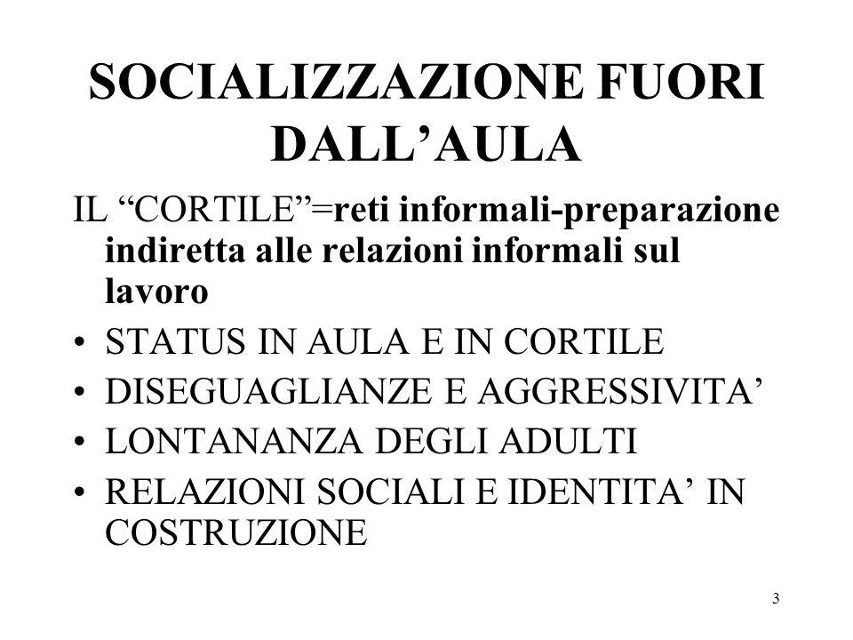 3 SOCIALIZZAZIONE FUORI DALLAULA IL CORTILE=reti informali-preparazione indiretta alle relazioni informali sul lavoro STATUS IN AULA E IN CORTILE DISE