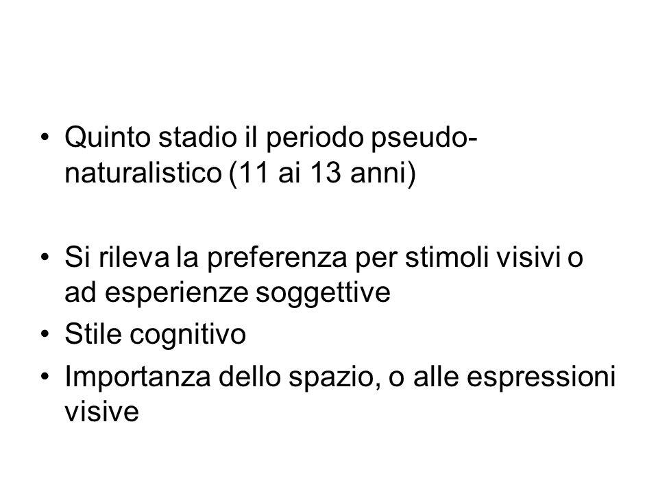 Quinto stadio il periodo pseudo- naturalistico (11 ai 13 anni) Si rileva la preferenza per stimoli visivi o ad esperienze soggettive Stile cognitivo I