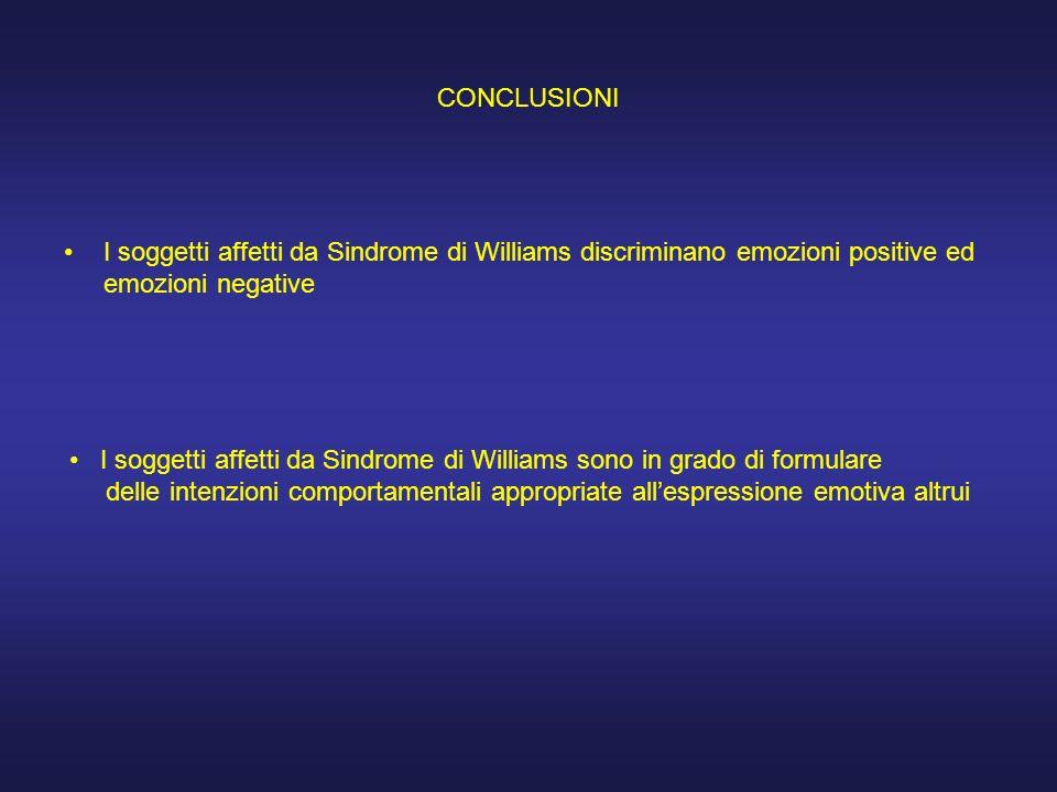 CONCLUSIONI I soggetti affetti da Sindrome di Williams discriminano emozioni positive ed emozioni negative I soggetti affetti da Sindrome di Williams