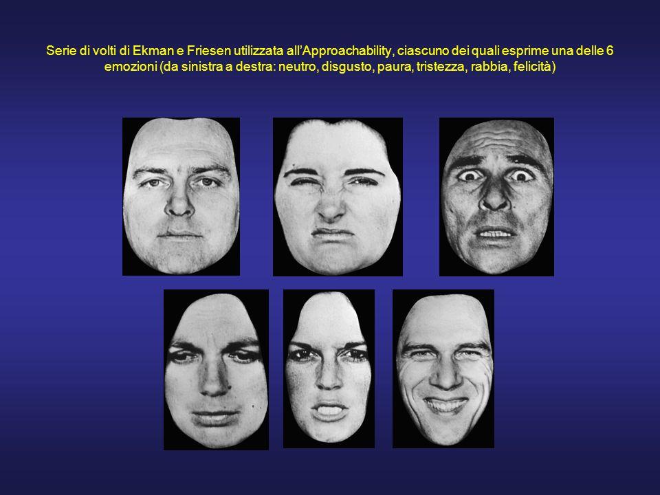 Serie di volti di Ekman e Friesen utilizzata allApproachability, ciascuno dei quali esprime una delle 6 emozioni (da sinistra a destra: neutro, disgus