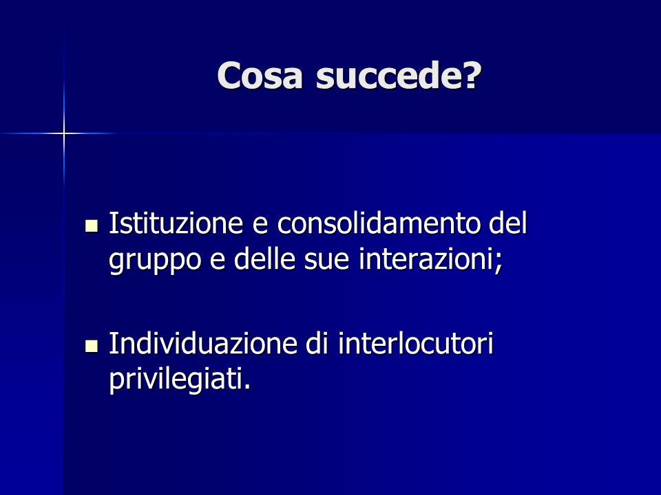 Cosa succede? Istituzione e consolidamento del gruppo e delle sue interazioni; Istituzione e consolidamento del gruppo e delle sue interazioni; Indivi