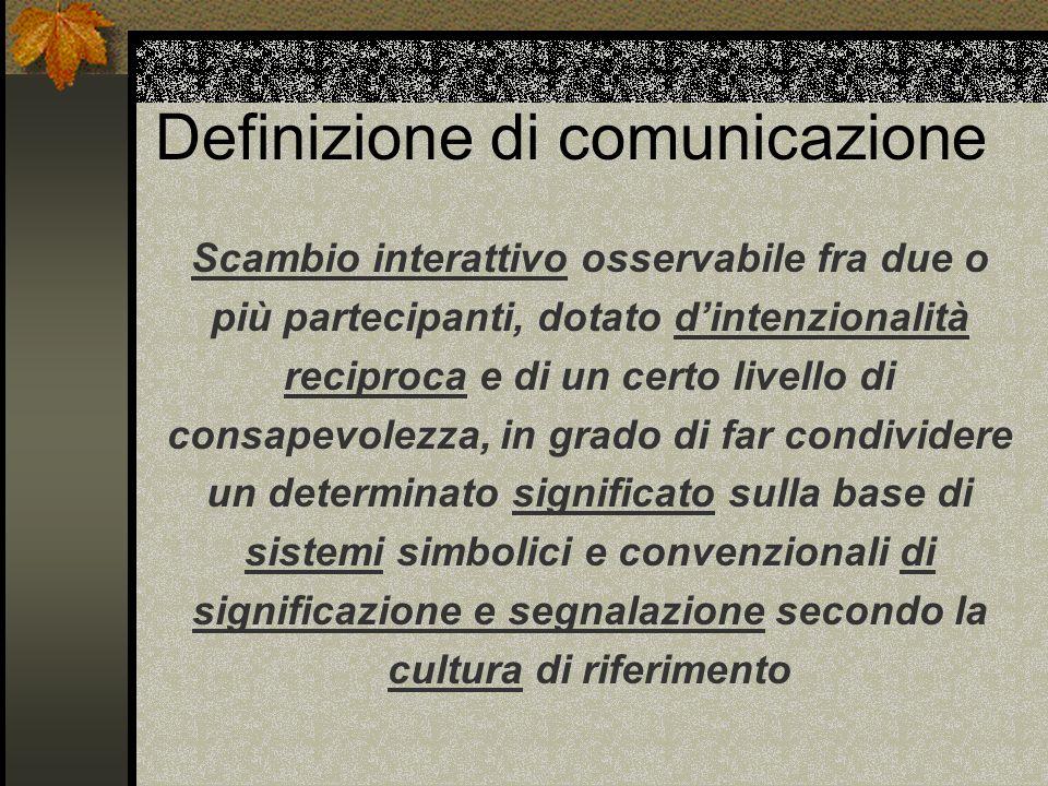 Definizione di comunicazione Scambio interattivo osservabile fra due o più partecipanti, dotato dintenzionalità reciproca e di un certo livello di consapevolezza, in grado di far condividere un determinato significato sulla base di sistemi simbolici e convenzionali di significazione e segnalazione secondo la cultura di riferimento
