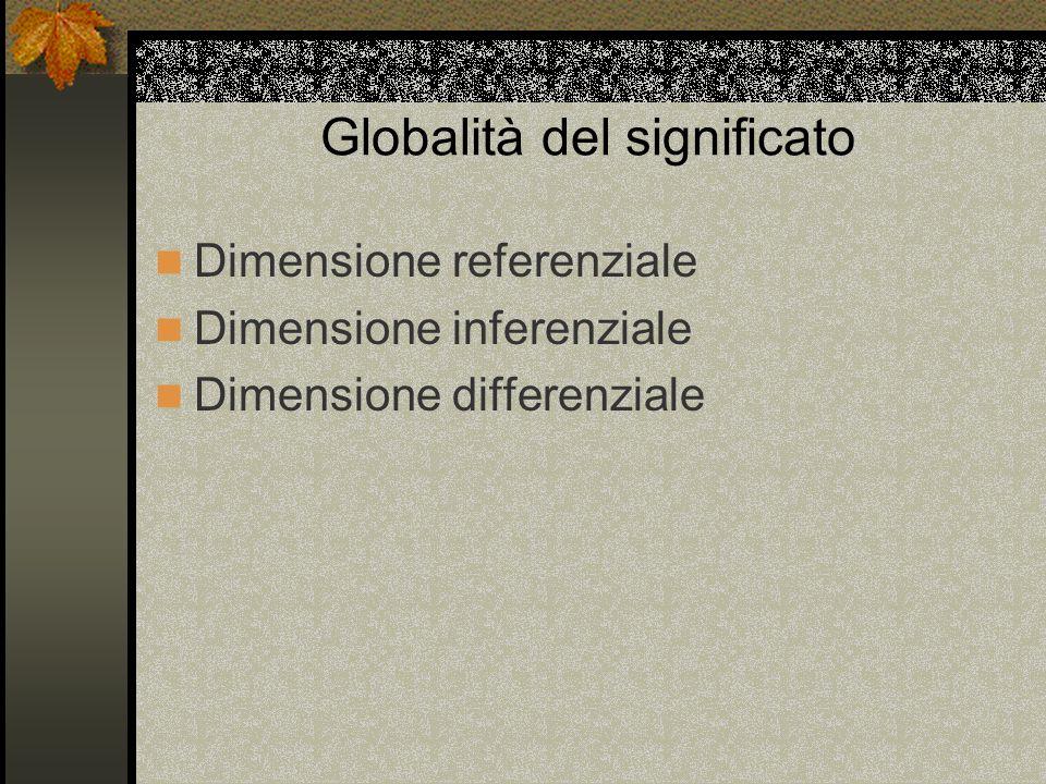 Globalità del significato Dimensione referenziale Dimensione inferenziale Dimensione differenziale