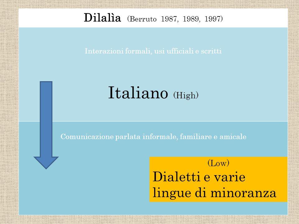 17 Dilalìa (Berruto 1987, 1989, 1997) Interazioni formali, usi ufficiali e scritti Italiano (High) Comunicazione parlata informale, familiare e amical