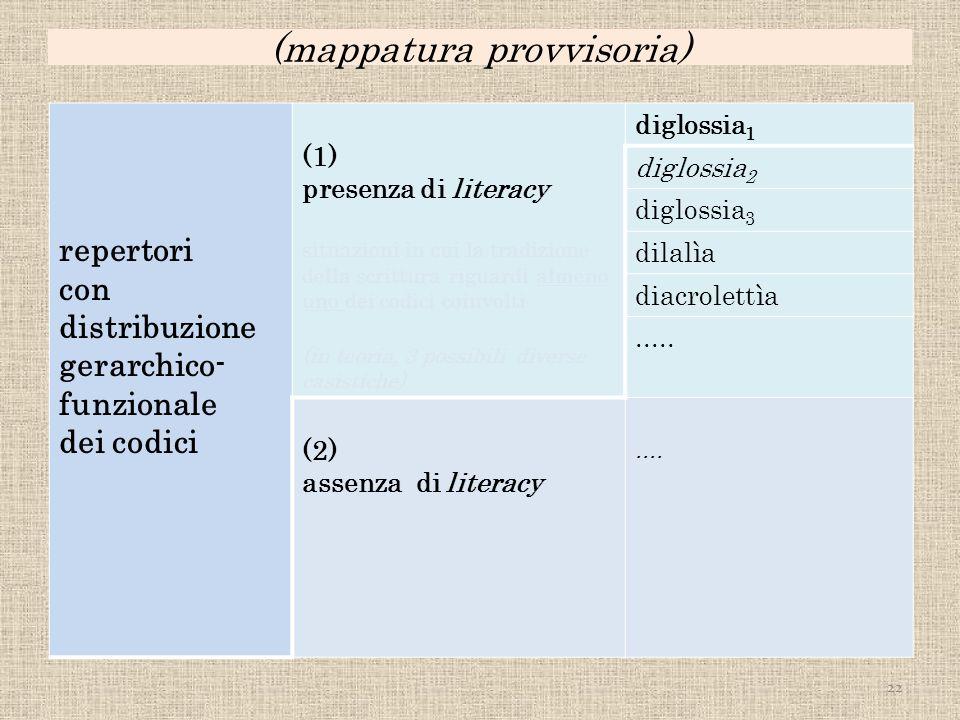 (mappatura provvisoria) repertori con distribuzione gerarchico- funzionale dei codici (1) presenza di literacy situazioni in cui la tradizione della s