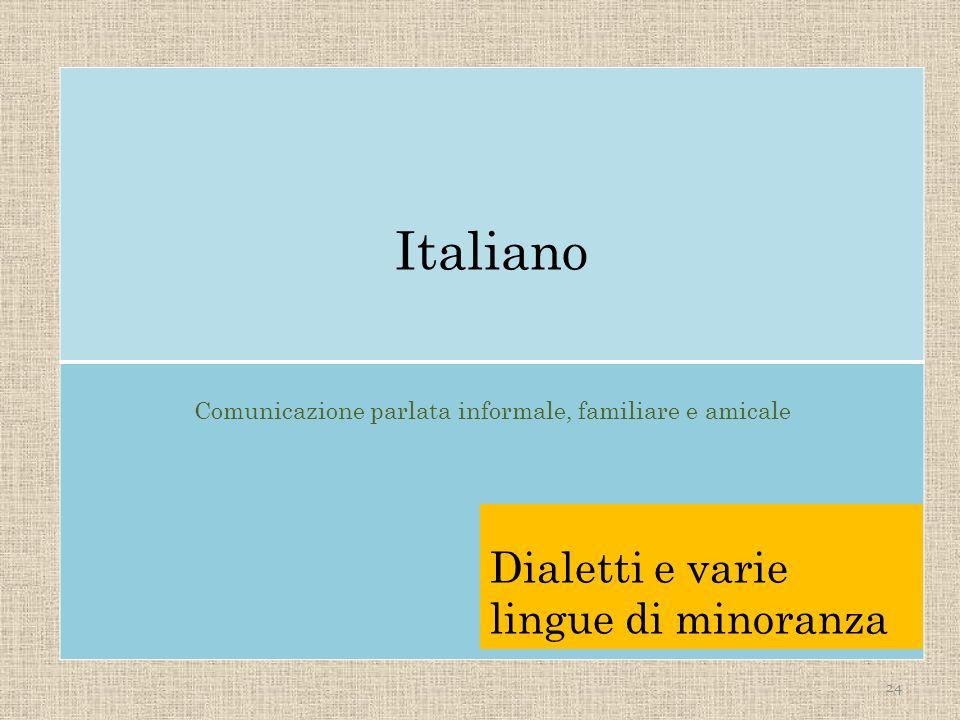 24 Italiano Comunicazione parlata informale, familiare e amicale Dialetti e varie lingue di minoranza