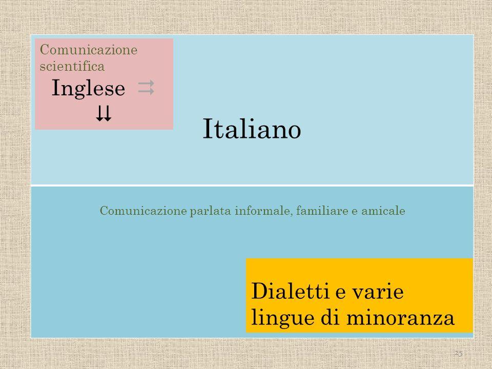25 Italiano Comunicazione parlata informale, familiare e amicale Comunicazione scientifica Inglese Dialetti e varie lingue di minoranza