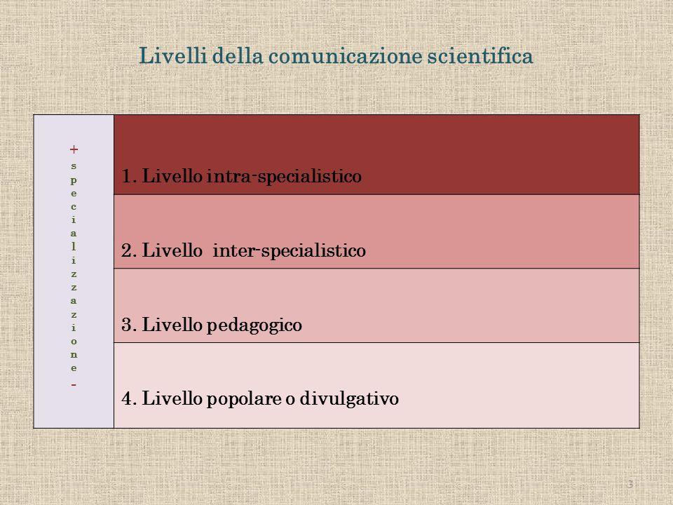 Livelli della comunicazione scientifica +specializzazione-+specializzazione- 1. Livello intra-specialistico 2. Livello inter-specialistico 3. Livello