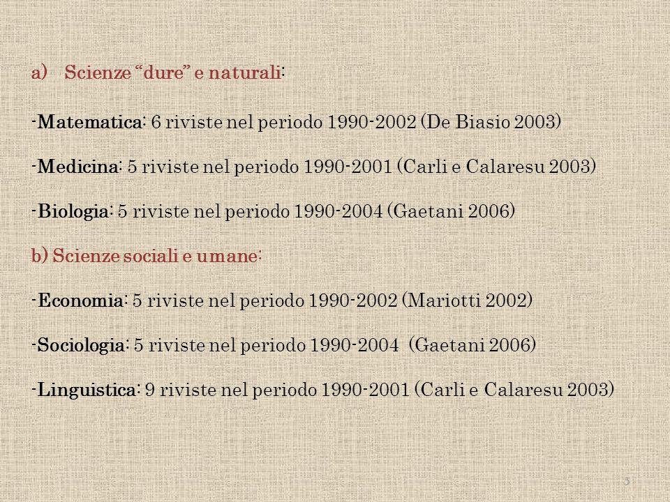 a)Scienze dure e naturali: -Matematica: 6 riviste nel periodo 1990-2002 (De Biasio 2003) -Medicina: 5 riviste nel periodo 1990-2001 (Carli e Calaresu