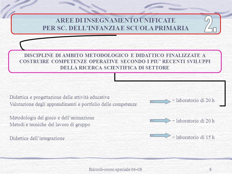 fniccoli-corso speciale 06-088 AREE DI INSEGNAMENTO UNIFICATE PER SC.