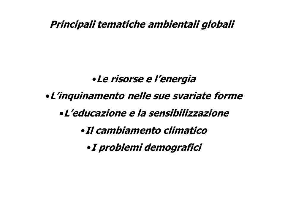 Principali tematiche ambientali globali Le risorse e lenergia Linquinamento nelle sue svariate forme Leducazione e la sensibilizzazione Il cambiamento