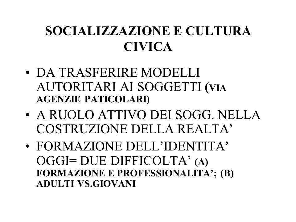 SOCIALIZZAZIONE E CULTURA CIVICA DA TRASFERIRE MODELLI AUTORITARI AI SOGGETTI ( VIA AGENZIE PATICOLARI) A RUOLO ATTIVO DEI SOGG.