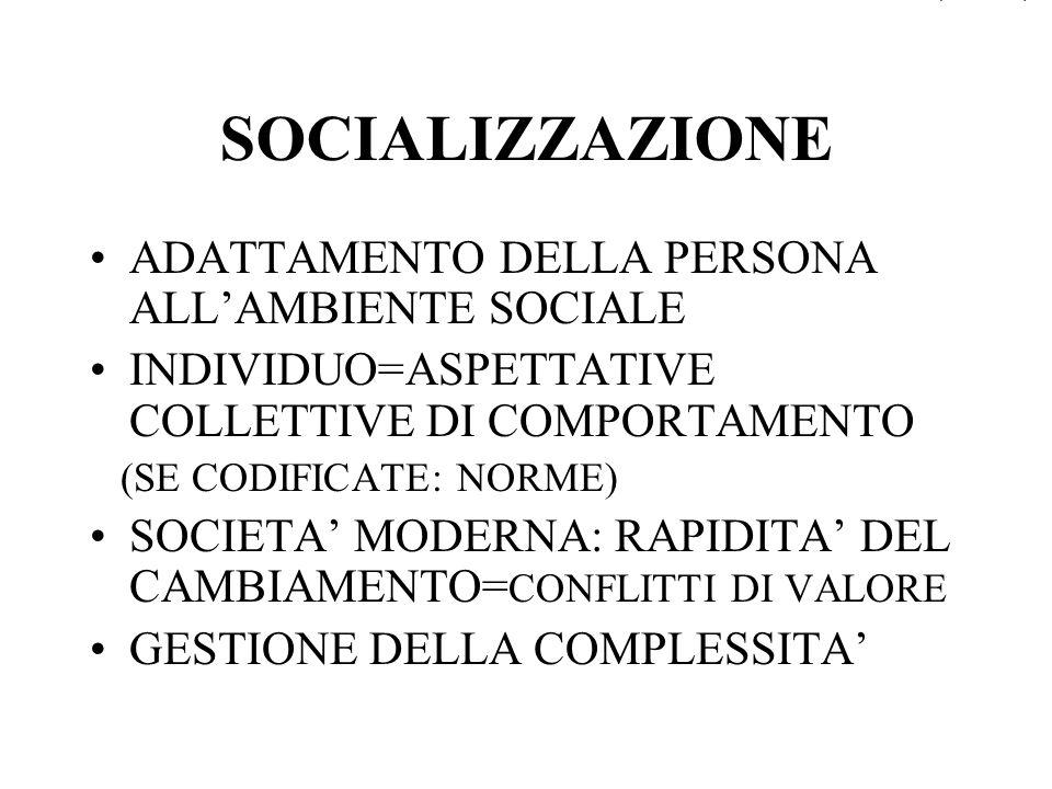 SOCIALIZZAZIONE ADATTAMENTO DELLA PERSONA ALLAMBIENTE SOCIALE INDIVIDUO=ASPETTATIVE COLLETTIVE DI COMPORTAMENTO (SE CODIFICATE: NORME) SOCIETA MODERNA: RAPIDITA DEL CAMBIAMENTO= CONFLITTI DI VALORE GESTIONE DELLA COMPLESSITA