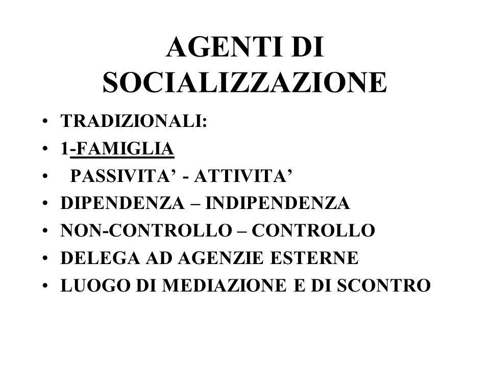 AGENTI DI SOCIALIZZAZIONE TRADIZIONALI: 1-FAMIGLIA PASSIVITA - ATTIVITA DIPENDENZA – INDIPENDENZA NON-CONTROLLO – CONTROLLO DELEGA AD AGENZIE ESTERNE LUOGO DI MEDIAZIONE E DI SCONTRO