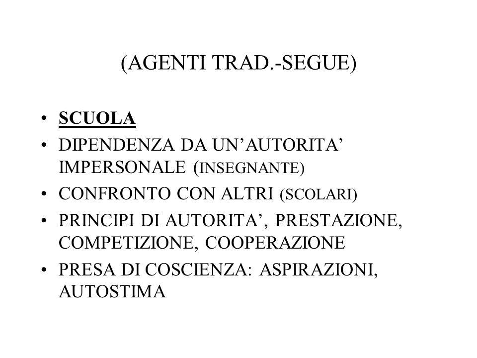 (AGENTI TRAD.-SEGUE) SCUOLA DIPENDENZA DA UNAUTORITA IMPERSONALE ( INSEGNANTE) CONFRONTO CON ALTRI (SCOLARI) PRINCIPI DI AUTORITA, PRESTAZIONE, COMPETIZIONE, COOPERAZIONE PRESA DI COSCIENZA: ASPIRAZIONI, AUTOSTIMA