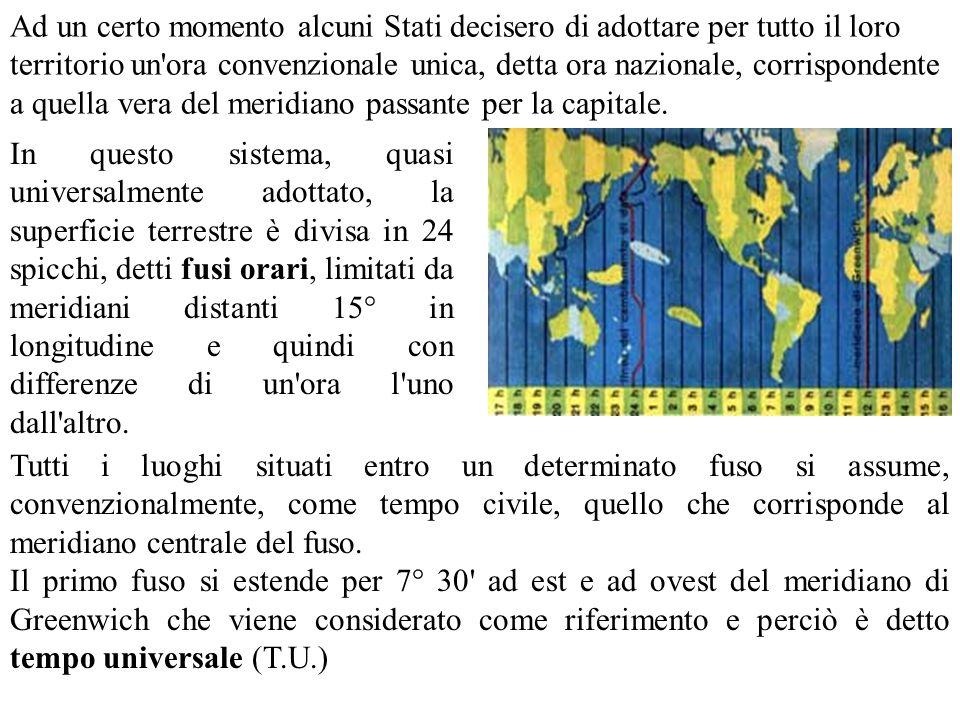 Il Meridiano è una linea immaginaria semisferica che corre lungo la superficie della Terra da un polo all altro.