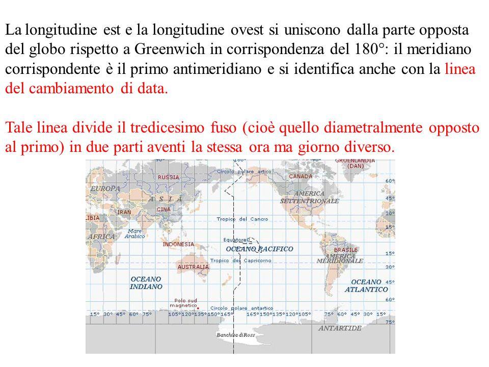 La longitudine est e la longitudine ovest si uniscono dalla parte opposta del globo rispetto a Greenwich in corrispondenza del 180°: il meridiano corr