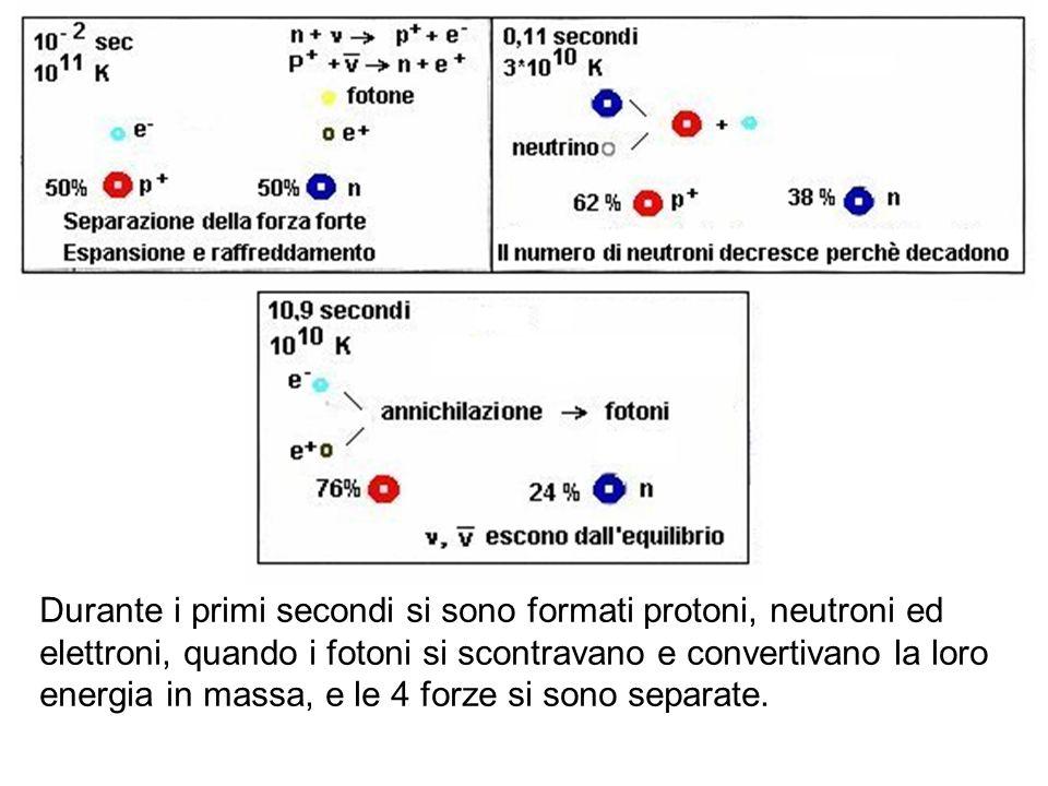 Durante i primi secondi si sono formati protoni, neutroni ed elettroni, quando i fotoni si scontravano e convertivano la loro energia in massa, e le 4