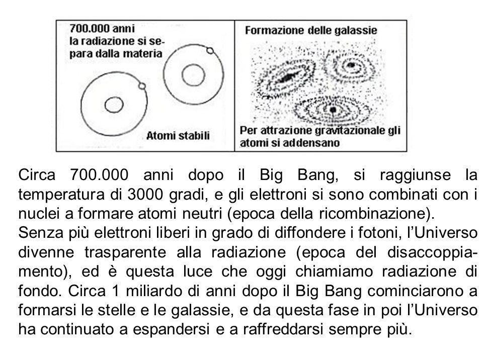 Circa 700.000 anni dopo il Big Bang, si raggiunse la temperatura di 3000 gradi, e gli elettroni si sono combinati con i nuclei a formare atomi neutri