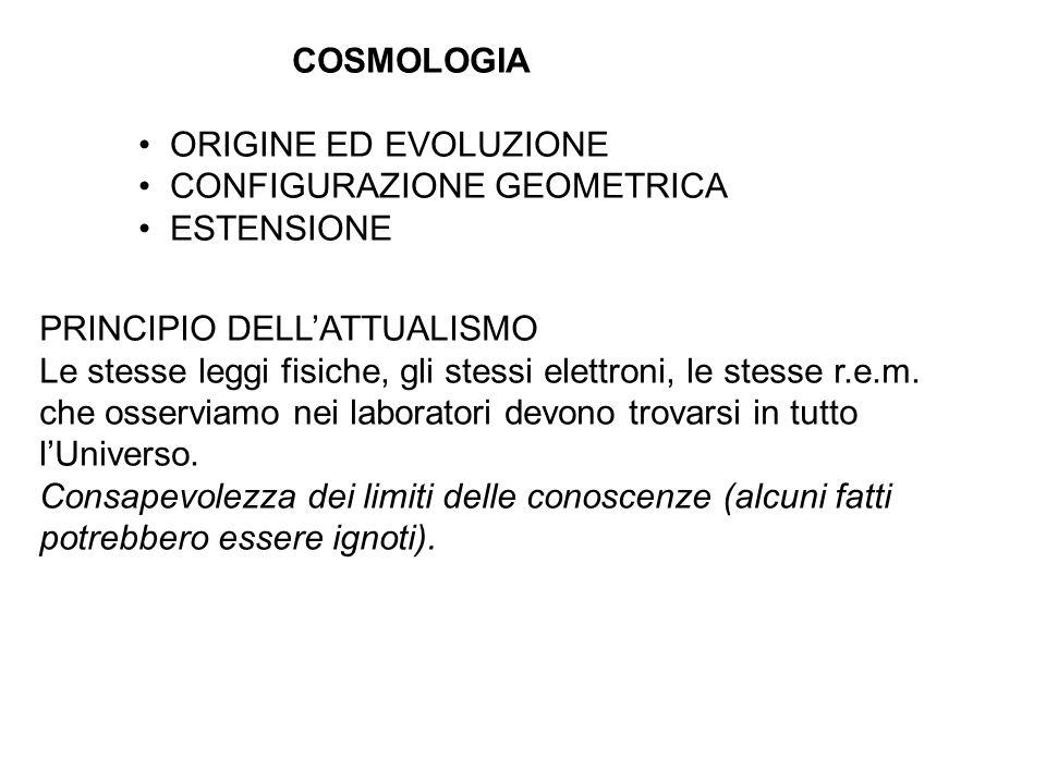 COSMOLOGIA ORIGINE ED EVOLUZIONE CONFIGURAZIONE GEOMETRICA ESTENSIONE PRINCIPIO DELLATTUALISMO Le stesse leggi fisiche, gli stessi elettroni, le stess