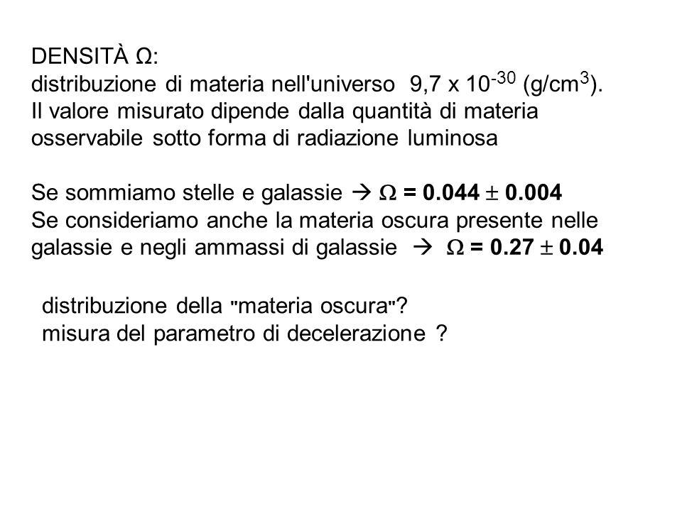 DENSITÀ Ω: distribuzione di materia nell'universo 9,7 x 10 -30 (g/cm 3 ). Il valore misurato dipende dalla quantità di materia osservabile sotto forma
