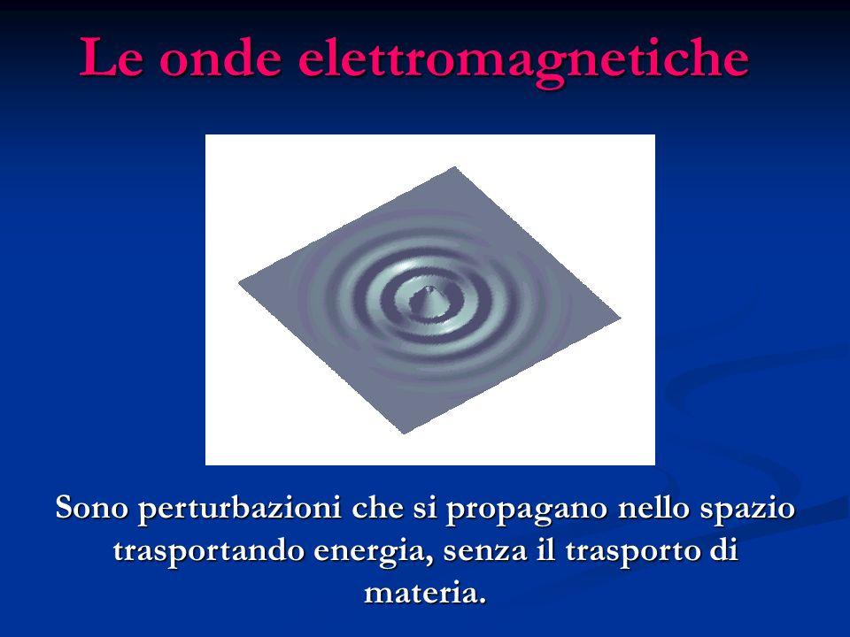 Onde a radio frequenza: onde TV e radar Nelle trasmissioni televisive troviamo onde con frequenze intorno a 10 8 hertz e lunghezze dellordine del metro.