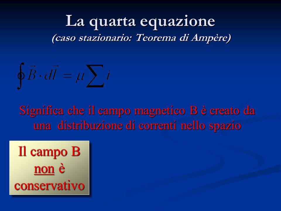 La terza equazione (caso generale) La circuitazione del campo elettrico è la variazione di flusso magnetico La circuitazione del campo elettrico è la