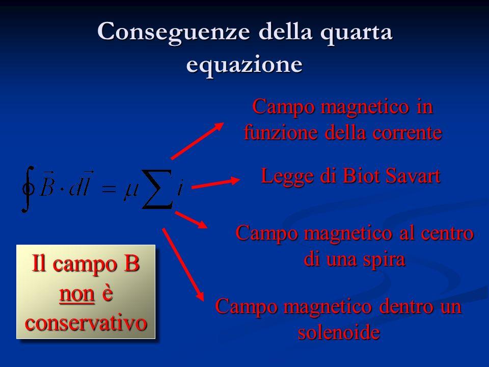 La quarta equazione (caso stazionario: Teorema di Ampère) Il campo B non è conservativo Significa che il campo magnetico B è creato da una distribuzio