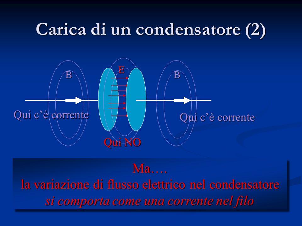 Carica di un condensatore BB E La corrente di carica crea un campo magnetico Dentro il condensatore si crea un campo elettrico variabile Anche il camp