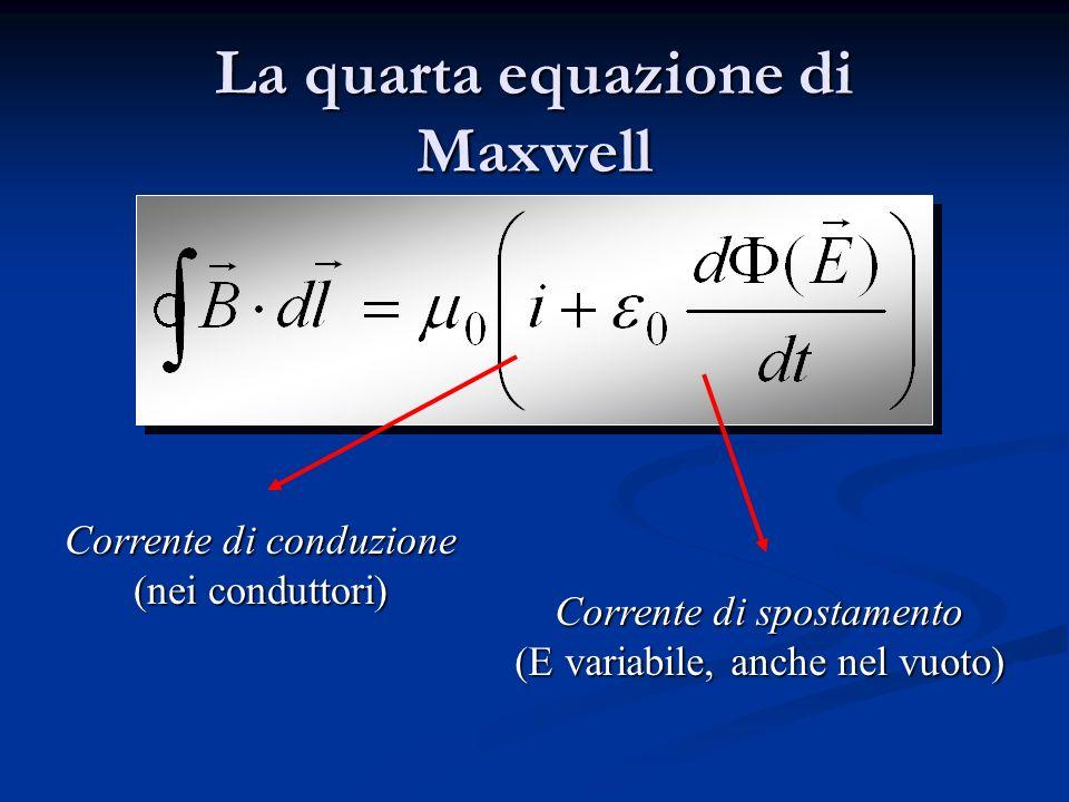 La corrente di spostamento q BB Eq q = C V = S E = q = C V = S E = dq/dt = d /dt = i s corrente di spostamento q = C V = S E = q = C V = S E = dq/dt =